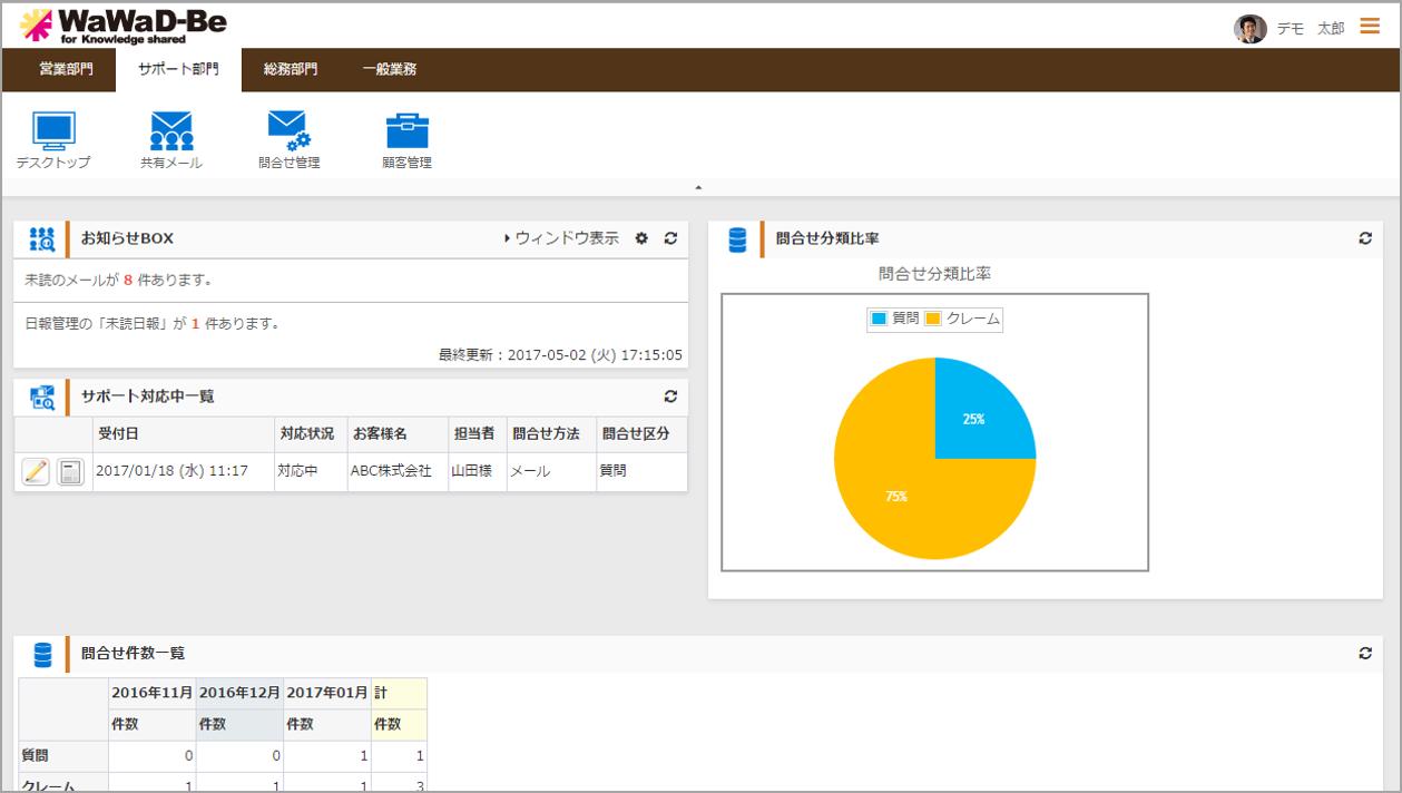 サポートのポータル画面